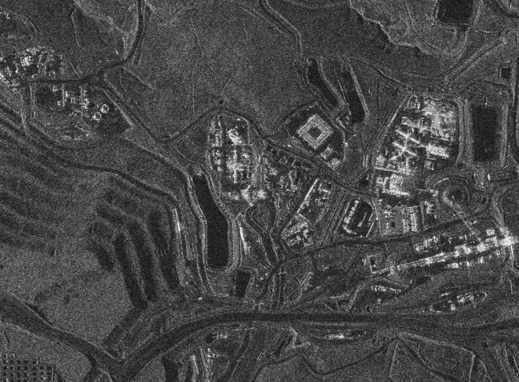 Radar research papers